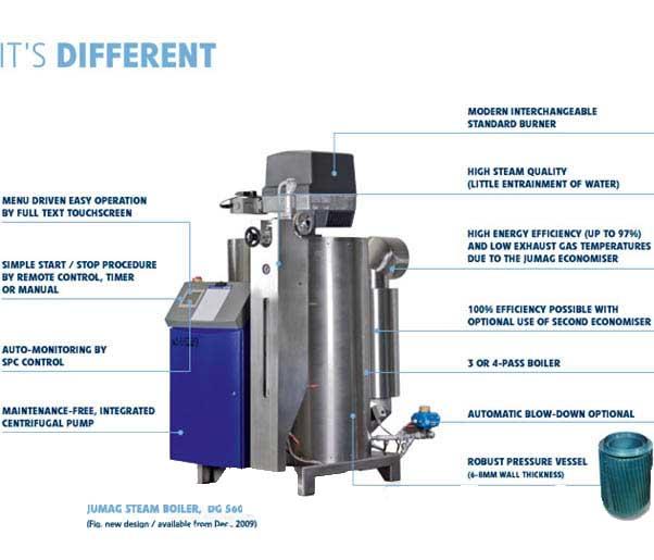 Electric Steam Boiler ~ Jumag steam boilers gas boiler generators